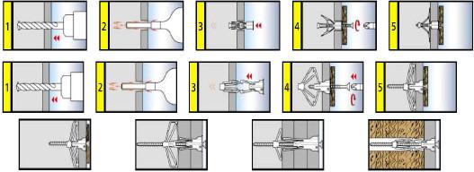 Kołek do zamocowań w ścianach gipsowo–kartonowych TNF - montaż