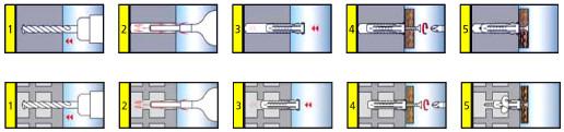 Kołki Rozporowe Uniwersalne - schemat montażu
