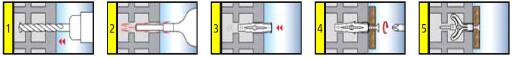Kołki Uniwersalne TFN - schemat montażu